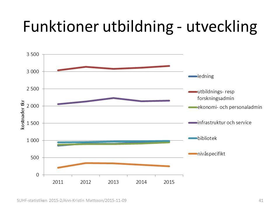 Funktioner utbildning - utveckling SUHF-statistiken 2015-2/Ann-Kristin Mattsson/2015-11-0941