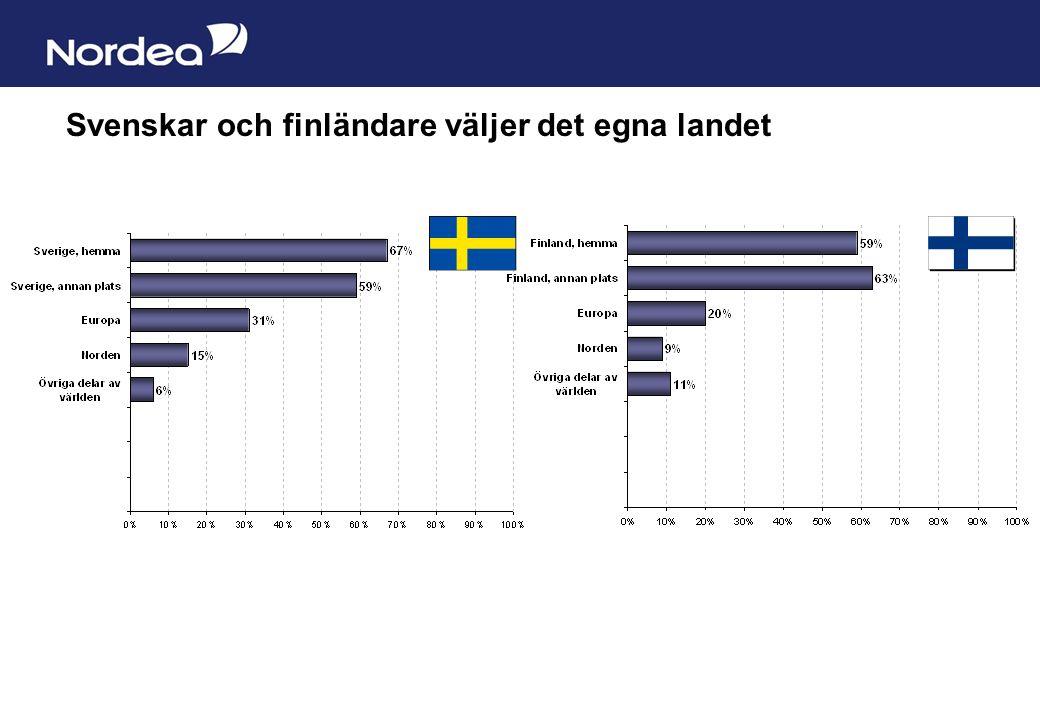 Sida 4 Svenskar och finländare väljer det egna landet