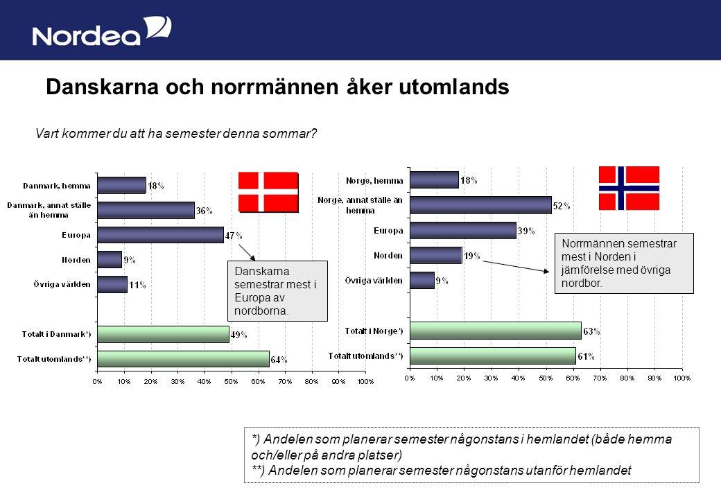 Sida 2 Danskarna och norrmännen åker utomlands Vart kommer du att ha semester denna sommar.