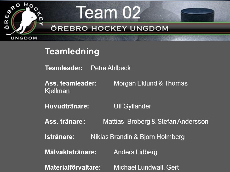Teamledning Teamleader: Petra Ahlbeck Ass.