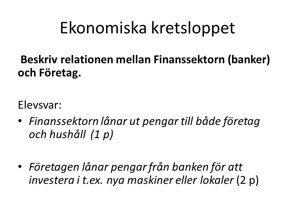 Ekonomiska kretsloppet Beskriv relationen mellan Finanssektorn (banker) och Företag.