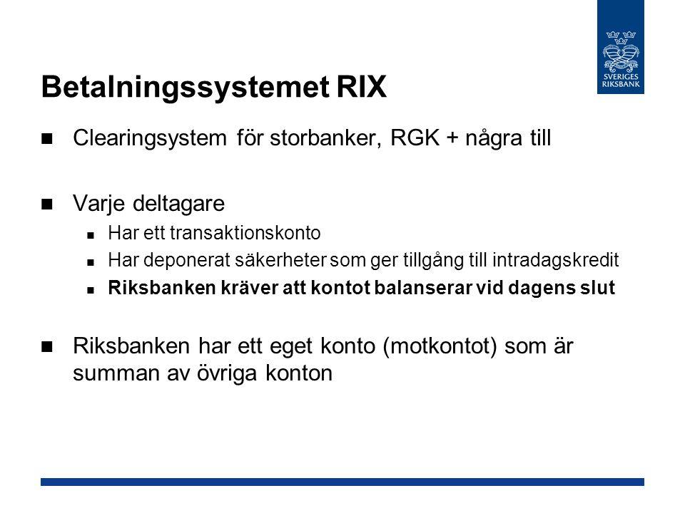 Betalningssystemet RIX Clearingsystem för storbanker, RGK + några till Varje deltagare Har ett transaktionskonto Har deponerat säkerheter som ger tillgång till intradagskredit Riksbanken kräver att kontot balanserar vid dagens slut Riksbanken har ett eget konto (motkontot) som är summan av övriga konton