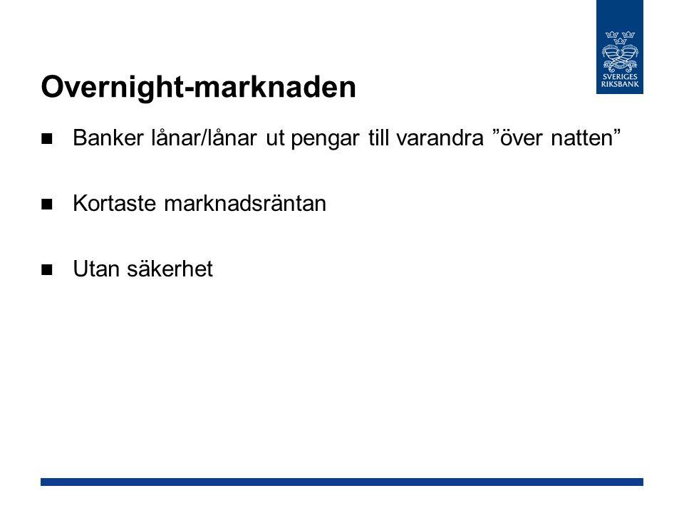 Statsräntor - Sverige Procent Beräknade syntetiska nollkupongsobligationer med konstant löptid.Riksbanken
