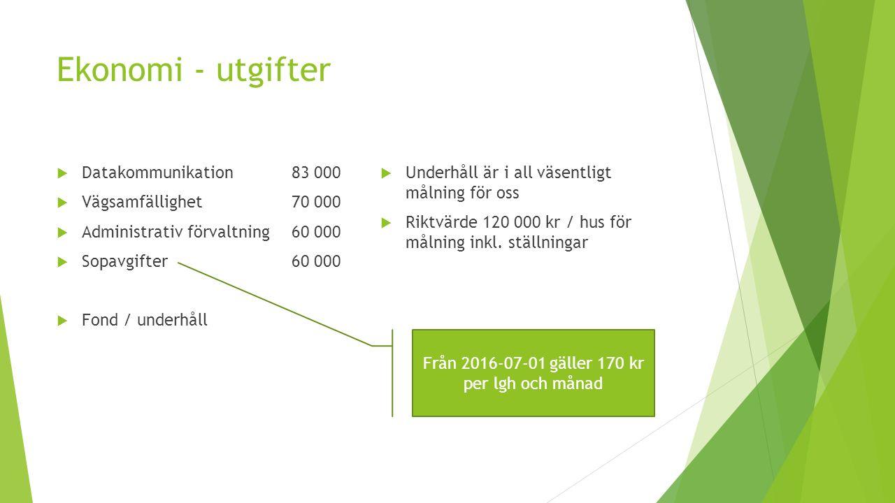 Ekonomi - utgifter  Datakommunikation83 000  Vägsamfällighet70 000  Administrativ förvaltning60 000  Sopavgifter 60 000  Fond / underhåll  Under