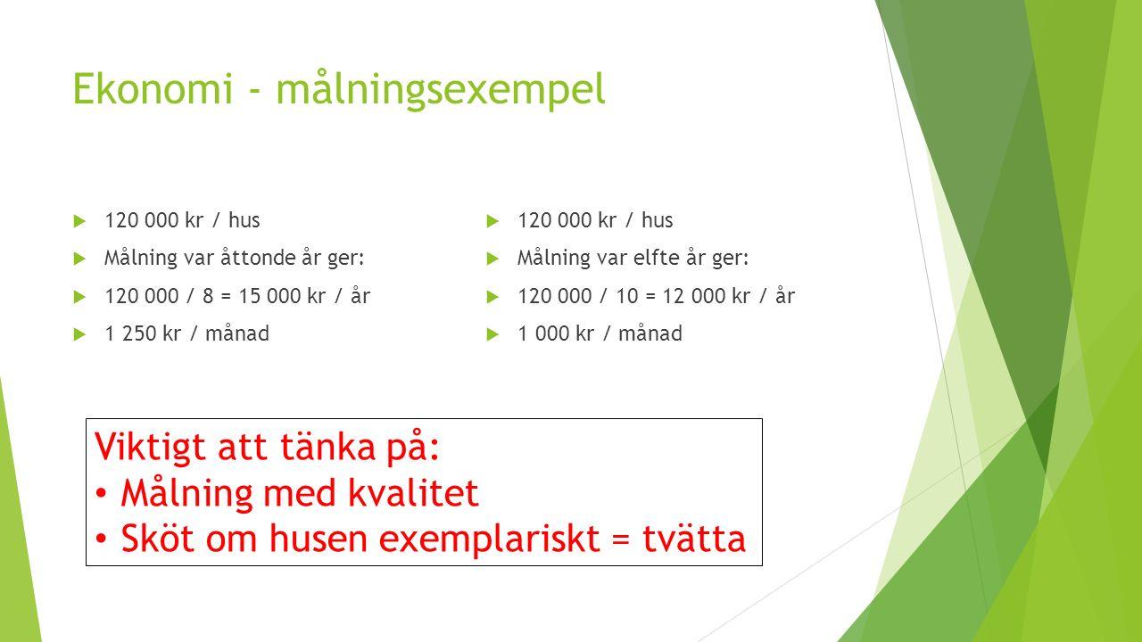 Ekonomi - målningsexempel  120 000 kr / hus  Målning var åttonde år ger:  120 000 / 8 = 15 000 kr / år  1 250 kr / månad  120 000 kr / hus  Måln