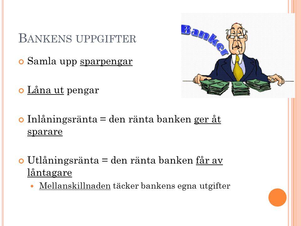 B ANKENS UPPGIFTER Samla upp sparpengar Låna ut pengar Inlåningsränta = den ränta banken ger åt sparare Utlåningsränta = den ränta banken får av låntagare Mellanskillnaden täcker bankens egna utgifter