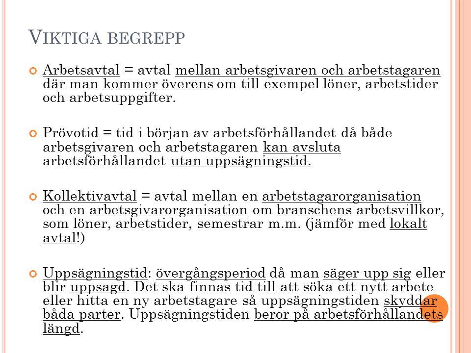 V IKTIGA BEGREPP Arbetsavtal = avtal mellan arbetsgivaren och arbetstagaren där man kommer överens om till exempel löner, arbetstider och arbetsuppgifter.