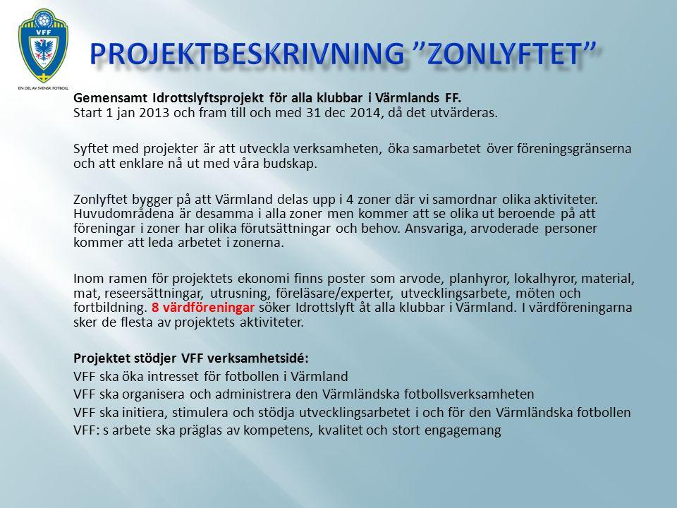 Gemensamt Idrottslyftsprojekt för alla klubbar i Värmlands FF. Start 1 jan 2013 och fram till och med 31 dec 2014, då det utvärderas. Syftet med proje