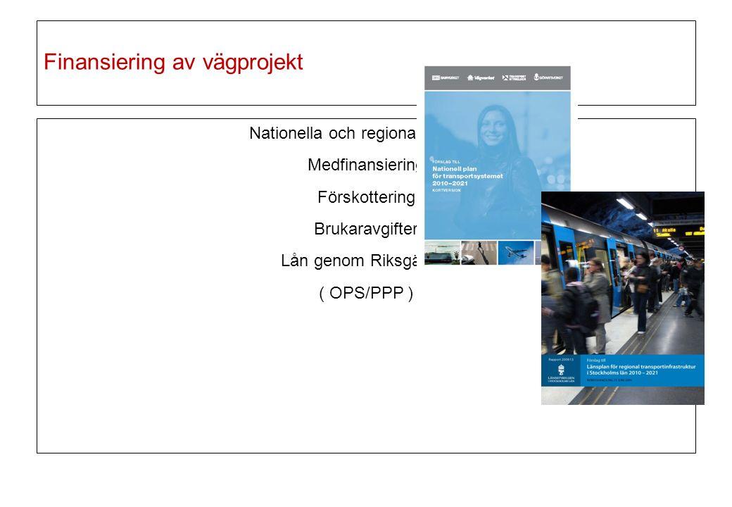 Finansiering av vägprojekt Nationella och regionala anslag Medfinansiering Förskottering Brukaravgifter Lån genom Riksgälden ( OPS/PPP ) 2016-09-21 16