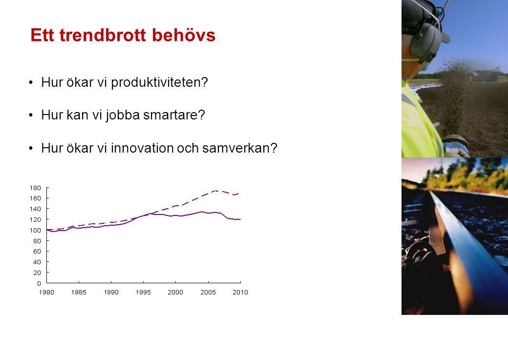 Hur ökar vi produktiviteten. Hur kan vi jobba smartare.
