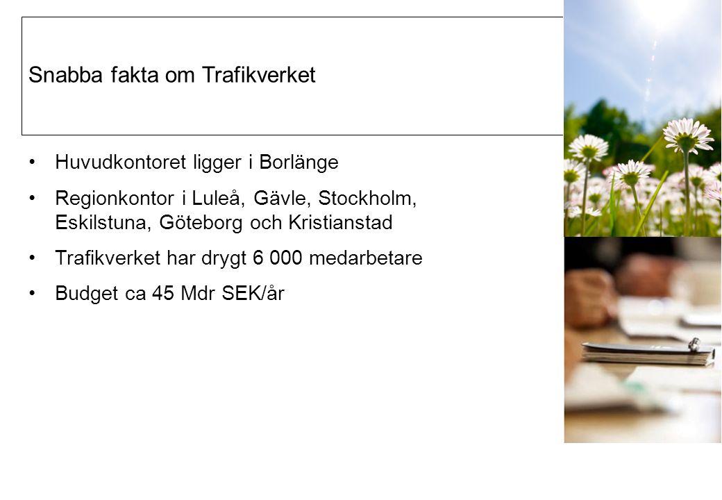 Generaldirektör Gunnar Malm Huvudkontoret ligger i Borlänge Regionkontor i Luleå, Gävle, Stockholm, Eskilstuna, Göteborg och Kristianstad Trafikverket har drygt 6 000 medarbetare Budget ca 45 Mdr SEK/år Snabba fakta om Trafikverket 22016-09-21