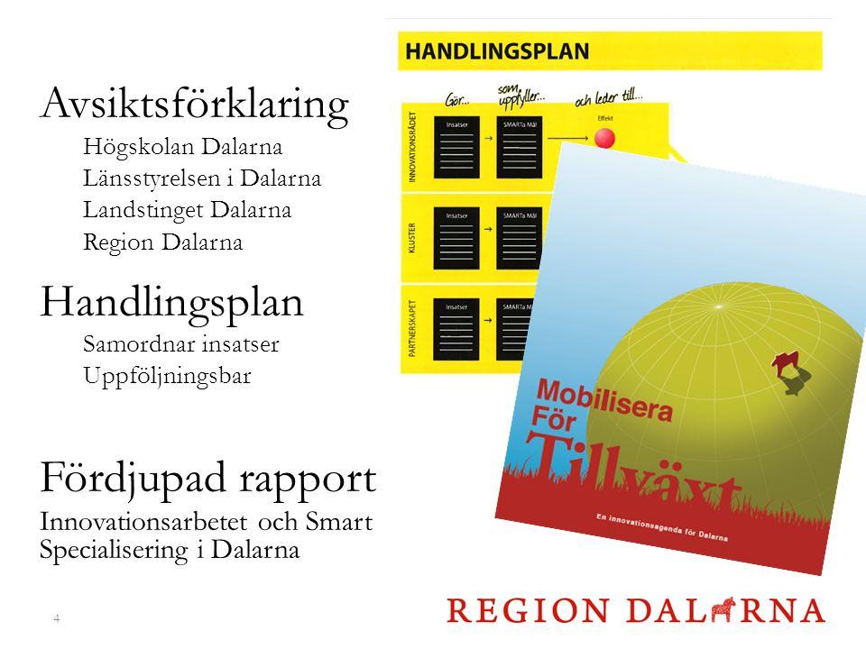 Avsiktsförklaring Högskolan Dalarna Länsstyrelsen i Dalarna Landstinget Dalarna Region Dalarna Handlingsplan Samordnar insatser Uppföljningsbar Fördjupad rapport Innovationsarbetet och Smart Specialisering i Dalarna 4