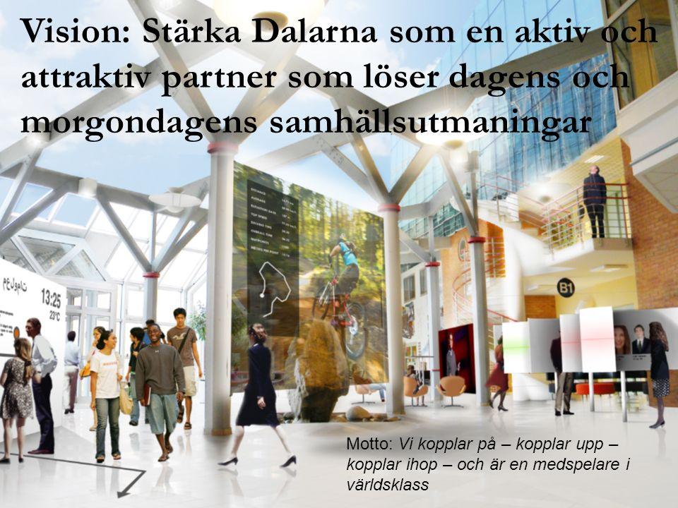 Vision: Stärka Dalarna som en aktiv och attraktiv partner som löser dagens och morgondagens samhällsutmaningar Motto: Vi kopplar på – kopplar upp – kopplar ihop – och är en medspelare i världsklass