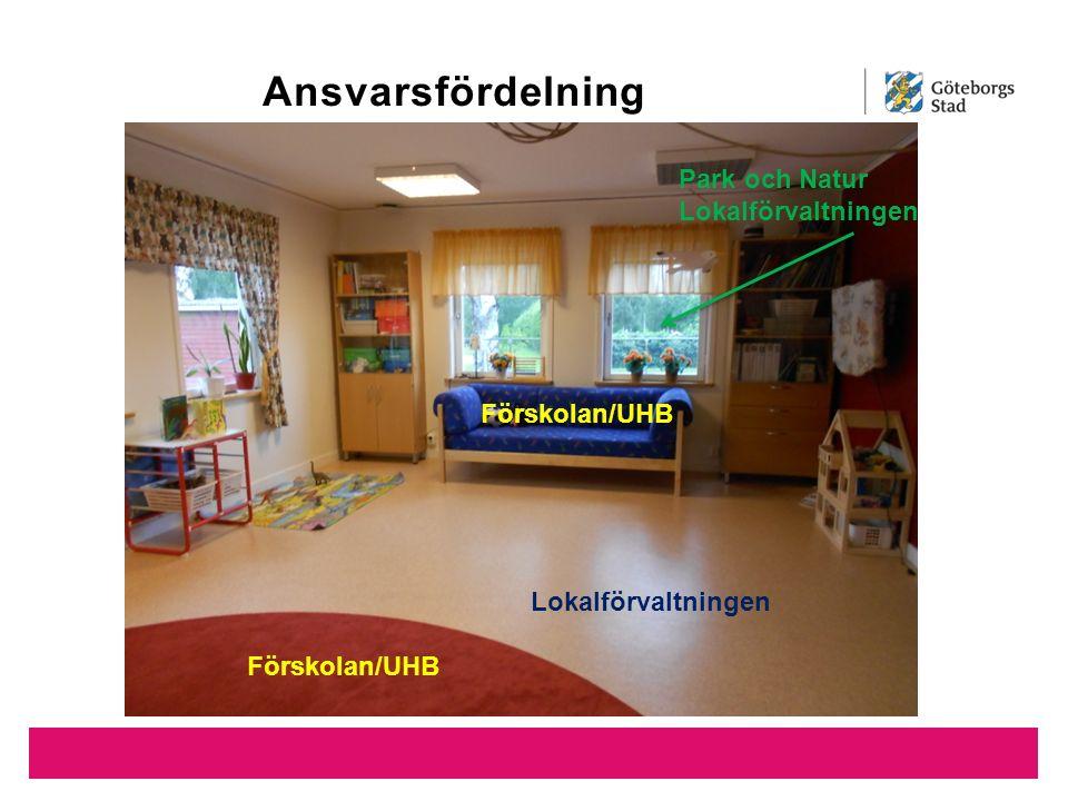 Park och Natur Lokalförvaltningen Förskolan/UHB Lokalförvaltningen Förskolan/UHB Ansvarsfördelning