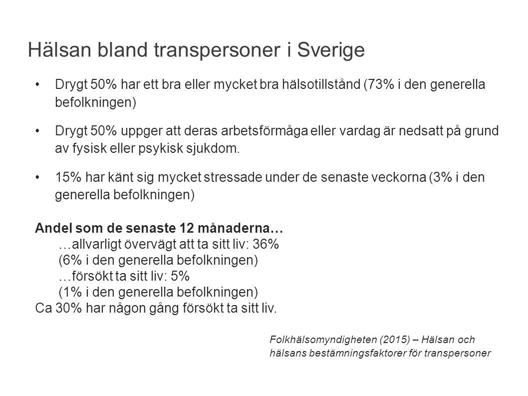 Hälsan bland transpersoner i Sverige Drygt 50% har ett bra eller mycket bra hälsotillstånd (73% i den generella befolkningen) Drygt 50% uppger att der