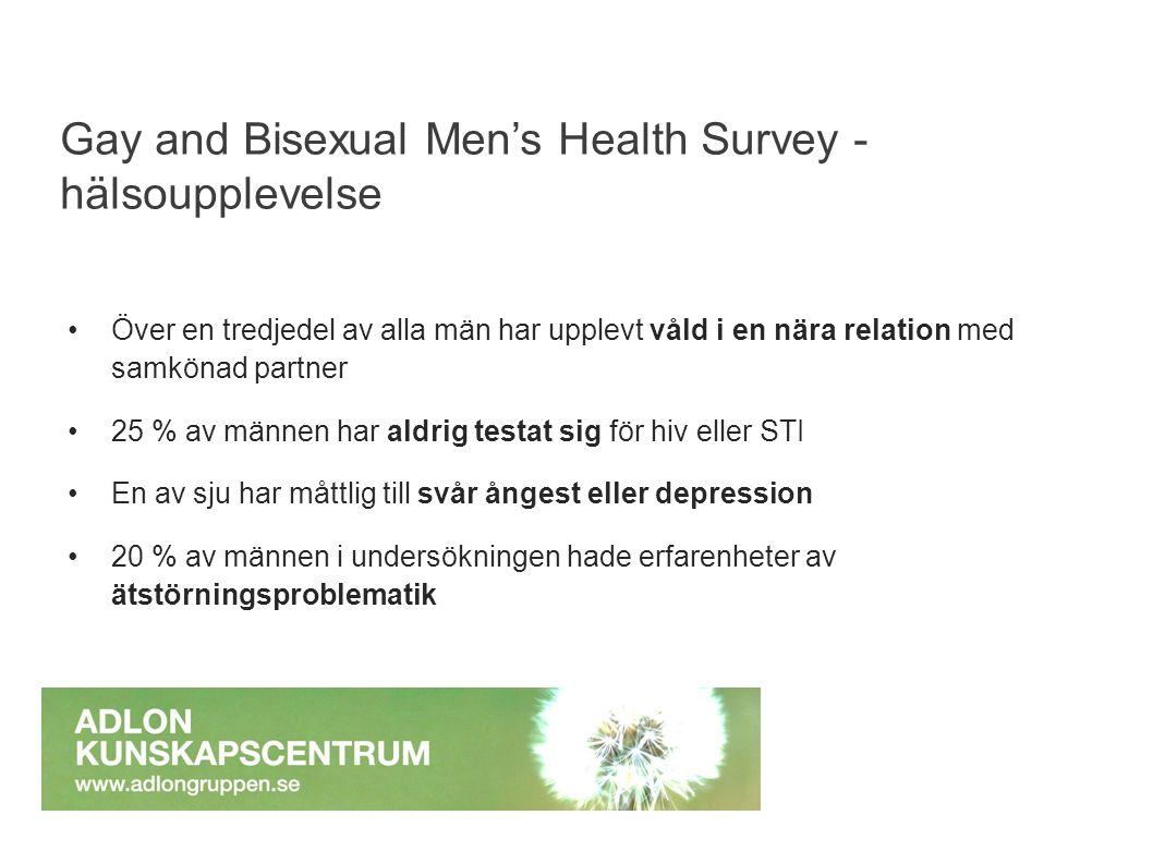 Över en tredjedel av alla män har upplevt våld i en nära relation med samkönad partner 25 % av männen har aldrig testat sig för hiv eller STI En av sj