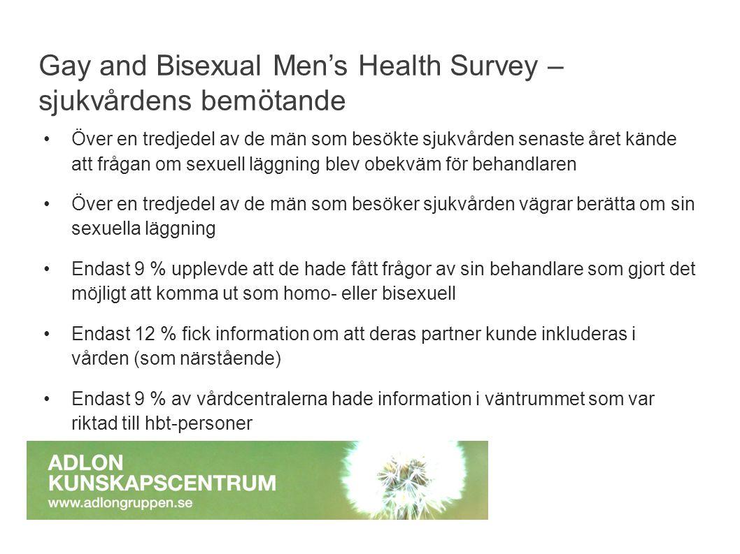 Över en tredjedel av de män som besökte sjukvården senaste året kände att frågan om sexuell läggning blev obekväm för behandlaren Över en tredjedel av