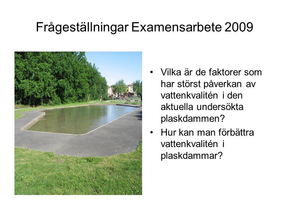 Frågeställningar Examensarbete 2009 Vilka är de faktorer som har störst påverkan av vattenkvalitén i den aktuella undersökta plaskdammen.