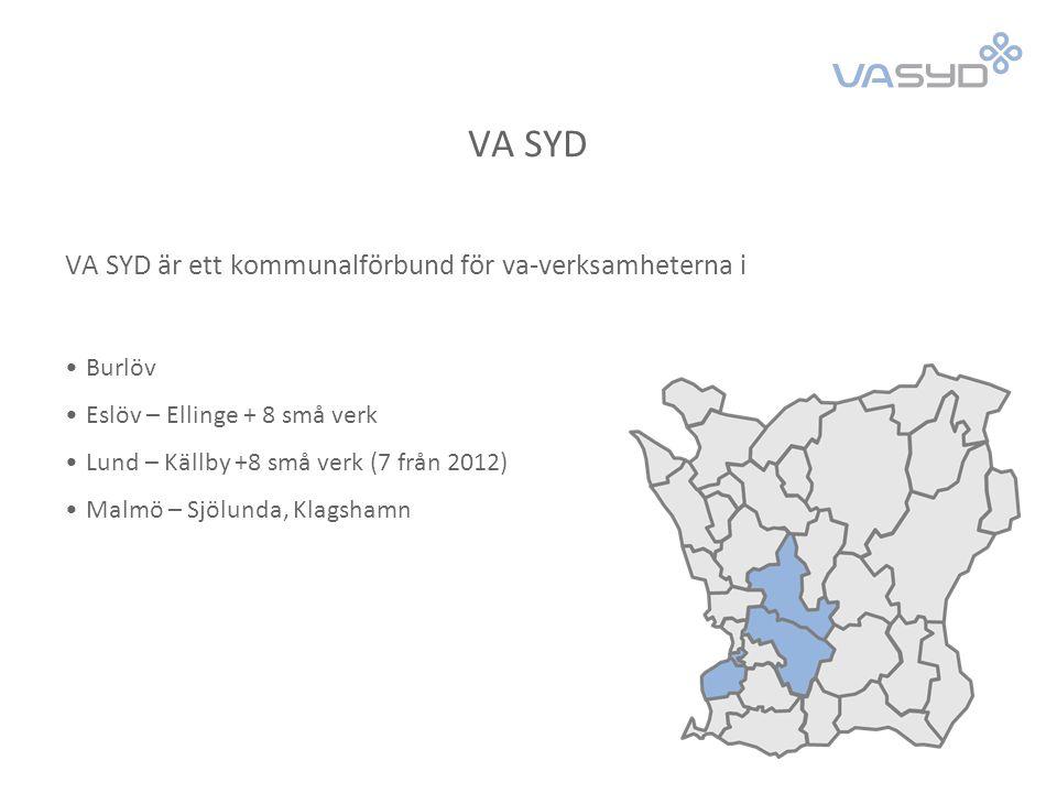 VA SYD levererar friskt dricksvatten, renar avloppsvatten från Malmö, Lund, Eslöv, Burlöv samt Vellinge, delar av Lomma, Staffanstorp och Svedala och tar hand om avfallshantering åt mer än en halv miljon människor i Malmö och Burlöv.