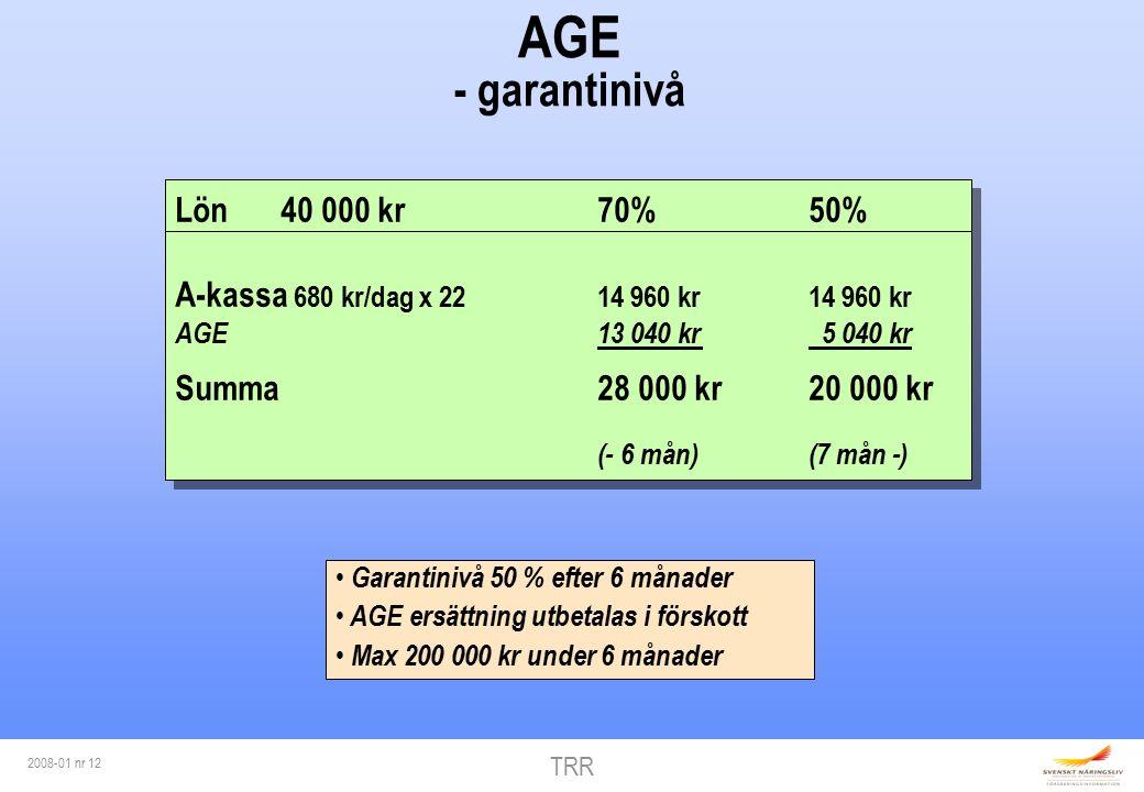 TRR 2008-01 nr 12 AGE - garantinivå Lön40 000 kr70%50% A-kassa 680 kr/dag x 2214 960 kr14 960 kr AGE13 040 kr 5 040 kr Summa28 000 kr20 000 kr (- 6 mån)(7 mån -) Lön40 000 kr70%50% A-kassa 680 kr/dag x 2214 960 kr14 960 kr AGE13 040 kr 5 040 kr Summa28 000 kr20 000 kr (- 6 mån)(7 mån -) Garantinivå 50 % efter 6 månader AGE ersättning utbetalas i förskott Max 200 000 kr under 6 månader