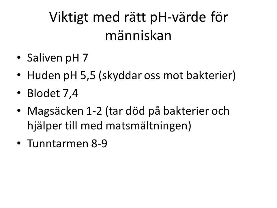 Viktigt med rätt pH-värde för människan Saliven pH 7 Huden pH 5,5 (skyddar oss mot bakterier) Blodet 7,4 Magsäcken 1-2 (tar död på bakterier och hjälper till med matsmältningen) Tunntarmen 8-9