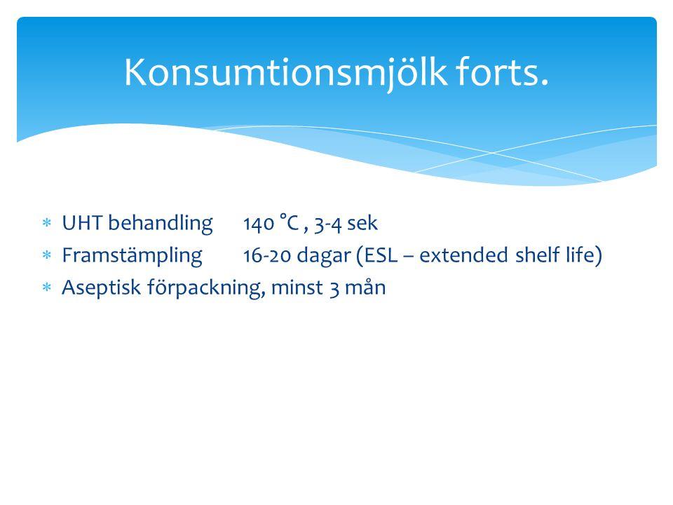  UHT behandling140 °C, 3-4 sek  Framstämpling16-20 dagar (ESL – extended shelf life)  Aseptisk förpackning, minst 3 mån Konsumtionsmjölk forts.