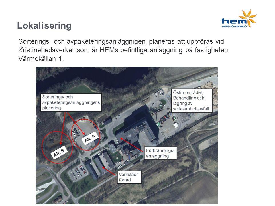 Sorterings- och avpaketeringsanläggnigen planeras att uppföras vid Kristinehedsverket som är HEMs befintliga anläggning på fastigheten Värmekällan 1.
