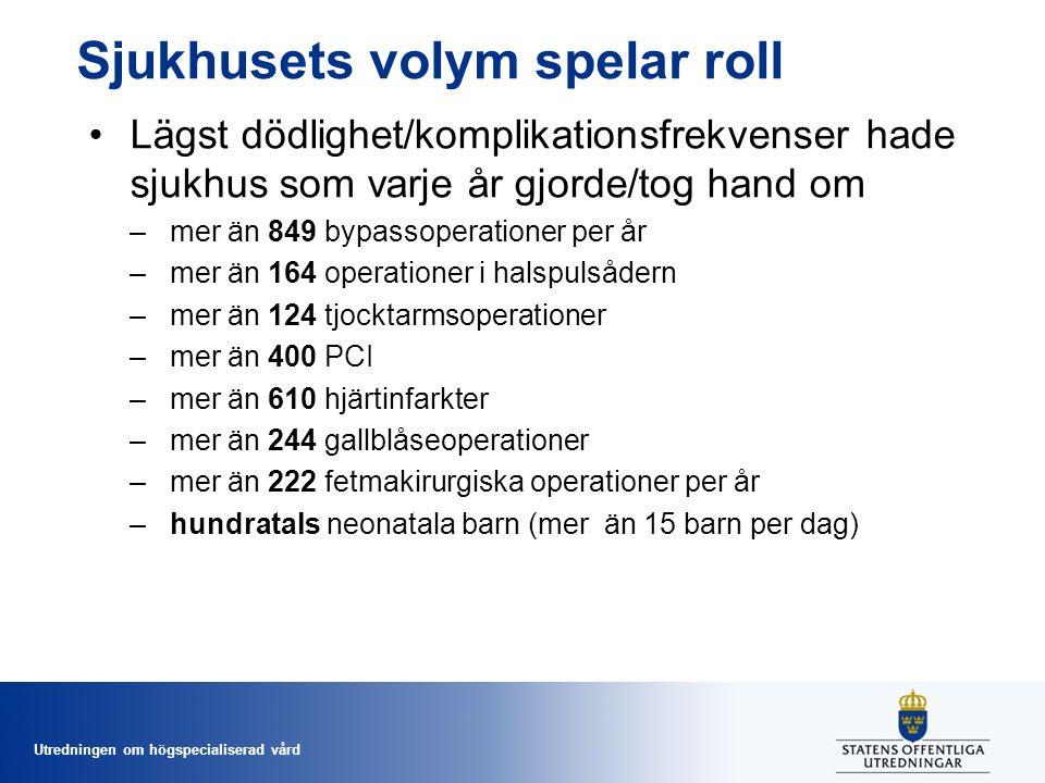 Direktiv, Högspecvård, Nämnden - rev 2015-04-22.pdfDirektiv, Högspecvård, Nämnden - rev 2015-04-22.pdf
