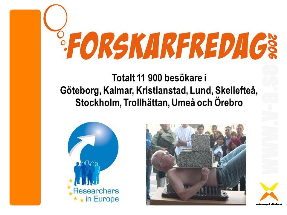 www.v-a.se Totalt 11 900 besökare i Göteborg, Kalmar, Kristianstad, Lund, Skellefteå, Stockholm, Trollhättan, Umeå och Örebro