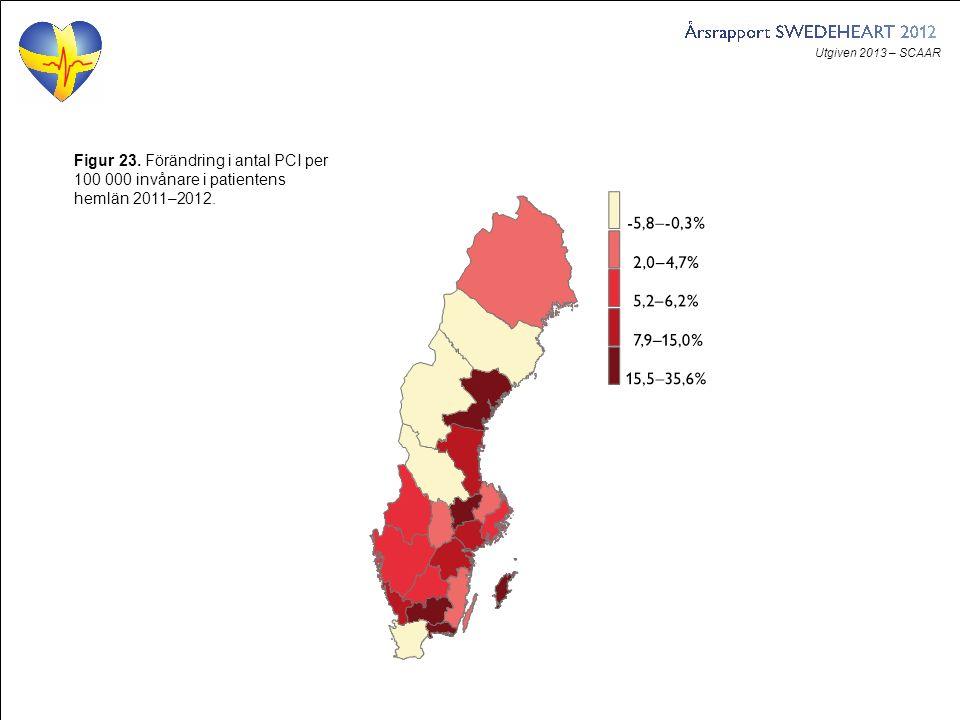 Utgiven 2013 – SCAAR Figur 23. Förändring i antal PCI per 100 000 invånare i patientens hemlän 2011–2012.