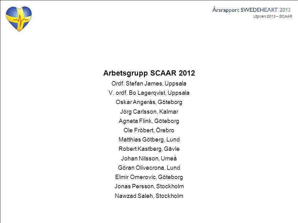 Utgiven 2013 – SCAAR Figur 20. Antal PCI per typ och sjukhus, 2012 och 2011.