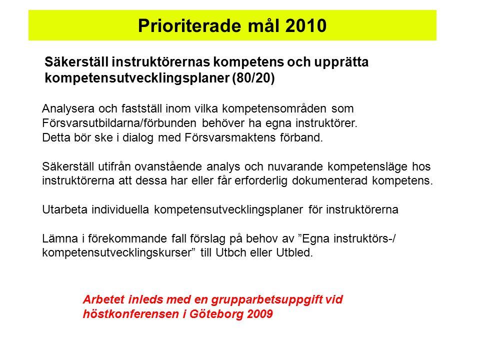 Prioriterade mål 2010 Analysera och fastställ inom vilka kompetensområden som Försvarsutbildarna/förbunden behöver ha egna instruktörer.