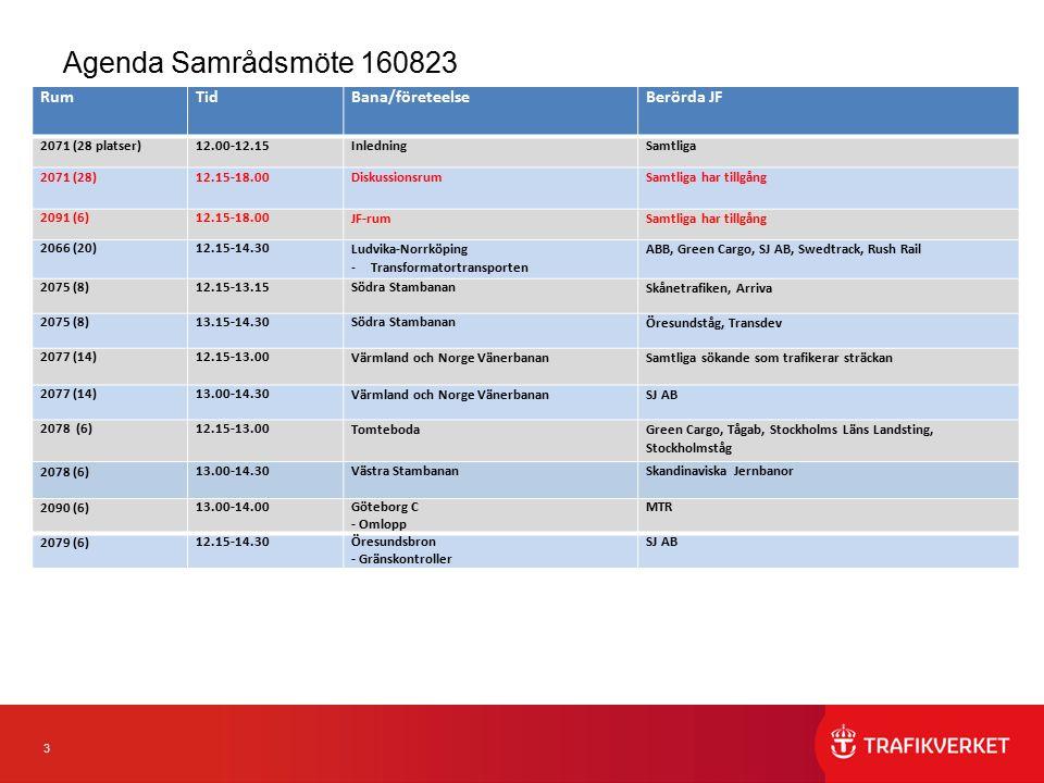 3 RumTidBana/företeelseBerörda JF 2071 (28 platser)12.00-12.15Inledning Samtliga 2071 (28)12.15-18.00Diskussionsrum Samtliga har tillgång 2091 (6)12.1