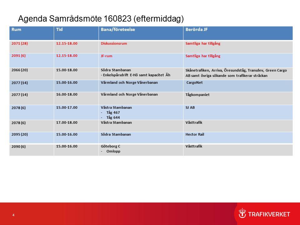 4 Agenda Samrådsmöte 160823 (eftermiddag) RumTidBana/företeelseBerörda JF 2071 (28)12.15-18.00Diskussionsrum Samtliga har tillgång 2091 (6)12.15-18.00
