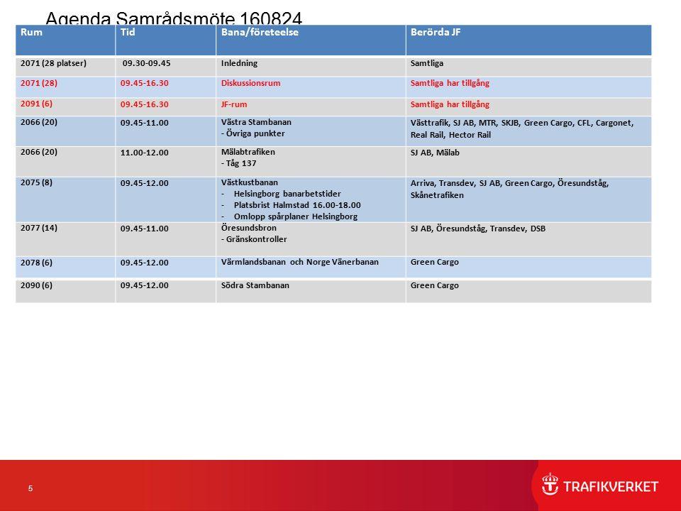 5 Agenda Samrådsmöte 160824 RumTidBana/företeelseBerörda JF 2071 (28 platser) 09.30-09.45Inledning Samtliga 2071 (28)09.45-16.30Diskussionsrum Samtlig