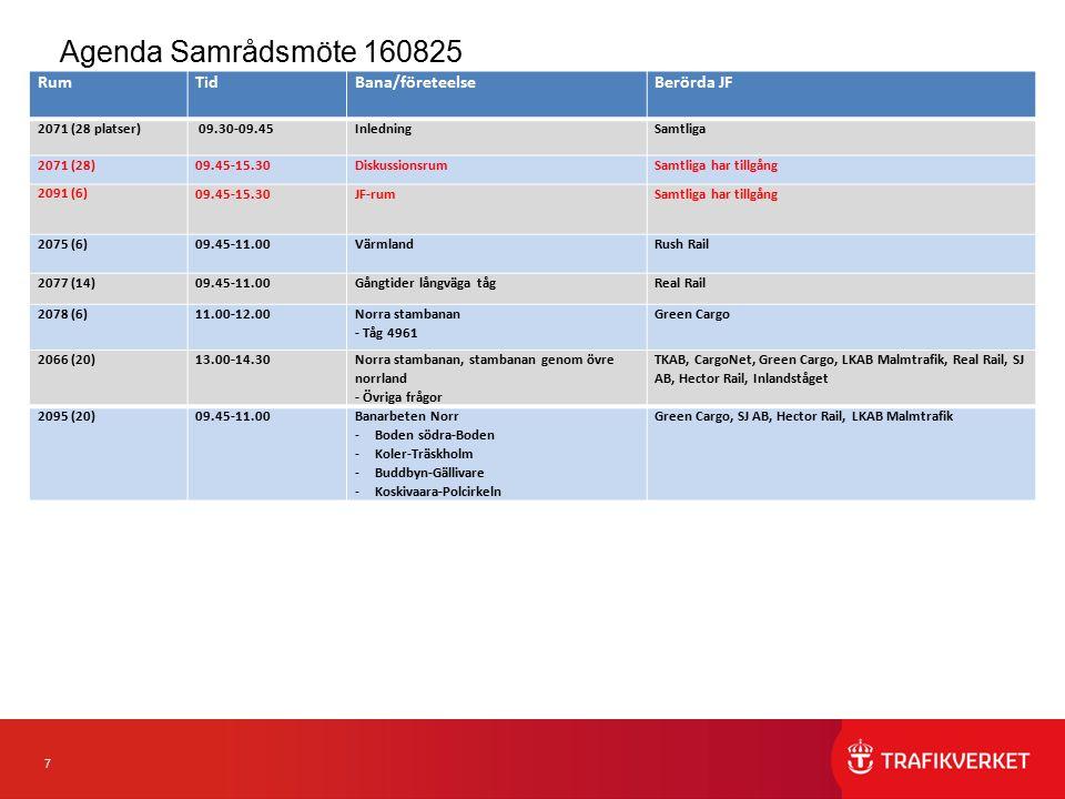 7 Agenda Samrådsmöte 160825 RumTidBana/företeelseBerörda JF 2071 (28 platser) 09.30-09.45Inledning Samtliga 2071 (28)09.45-15.30Diskussionsrum Samtlig