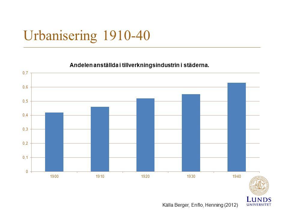 Urbanisering 1910-40 Andelen anställda i tillverkningsindustrin i städerna.