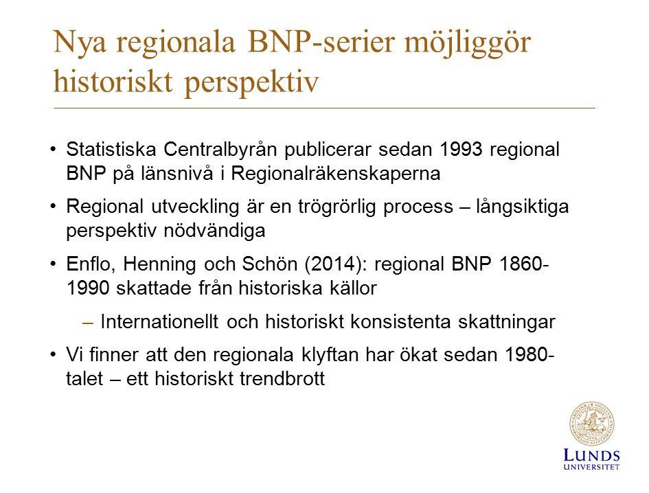 Nya regionala BNP-serier möjliggör historiskt perspektiv Statistiska Centralbyrån publicerar sedan 1993 regional BNP på länsnivå i Regionalräkenskaperna Regional utveckling är en trögrörlig process – långsiktiga perspektiv nödvändiga Enflo, Henning och Schön (2014): regional BNP 1860- 1990 skattade från historiska källor –Internationellt och historiskt konsistenta skattningar Vi finner att den regionala klyftan har ökat sedan 1980- talet – ett historiskt trendbrott