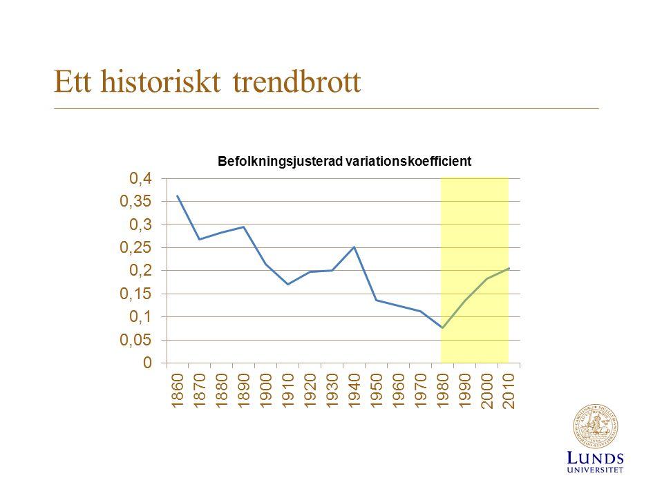 Ett historiskt trendbrott Befolkningsjusterad variationskoefficient