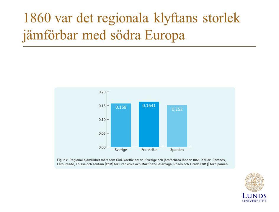 1860 var det regionala klyftans storlek jämförbar med södra Europa