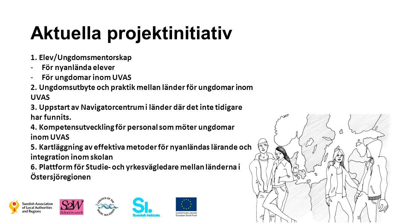 Aktuella projektinitiativ 1.