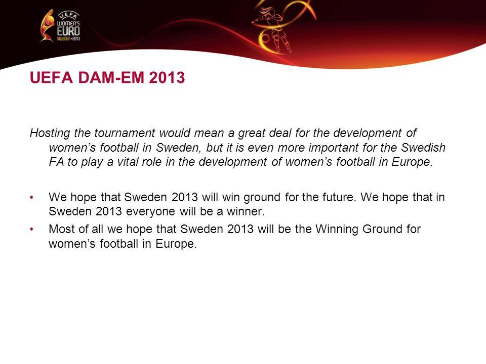 UEFA DAM-EM 2013 Rekordens turnering Folkfestens turnering Avtryckens turnering