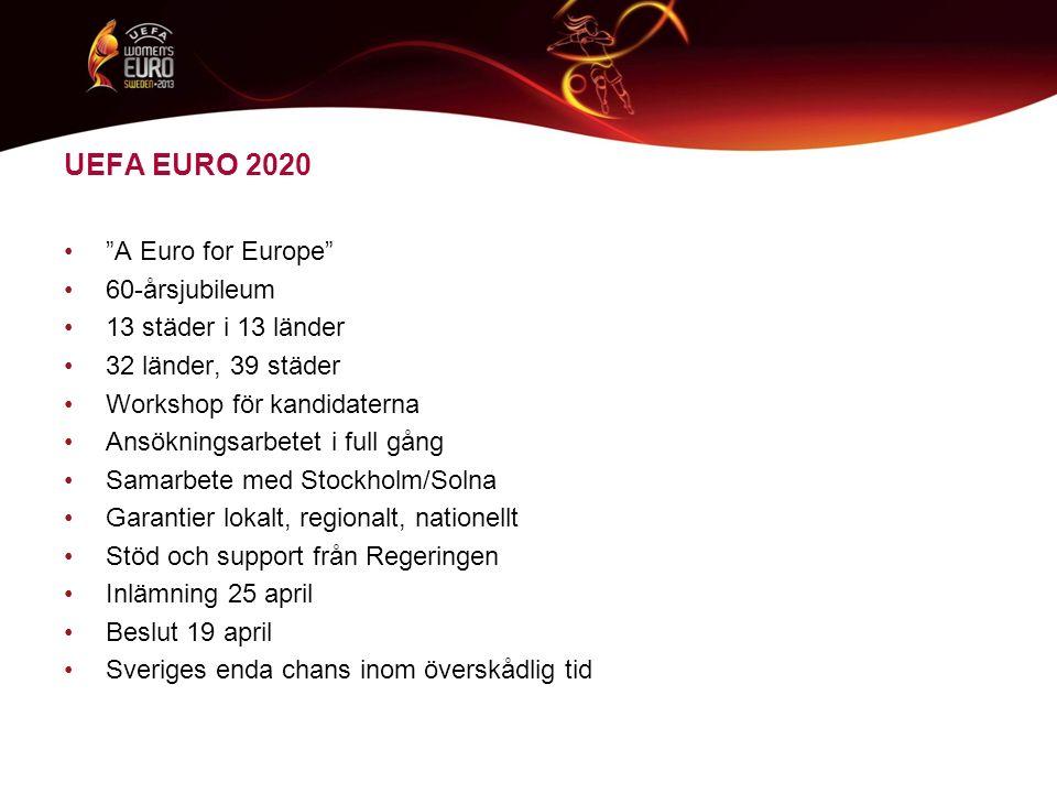UEFA EURO 2020 A Euro for Europe 60-årsjubileum 13 städer i 13 länder 32 länder, 39 städer Workshop för kandidaterna Ansökningsarbetet i full gång Samarbete med Stockholm/Solna Garantier lokalt, regionalt, nationellt Stöd och support från Regeringen Inlämning 25 april Beslut 19 april Sveriges enda chans inom överskådlig tid