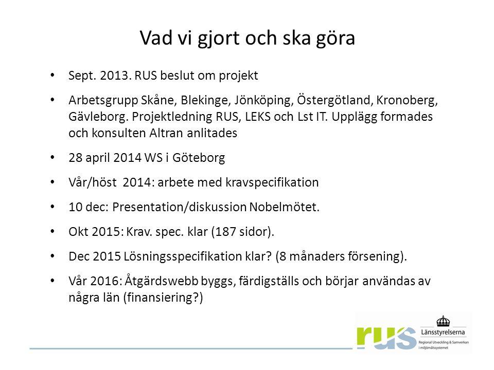 Vad vi gjort och ska göra Sept. 2013.