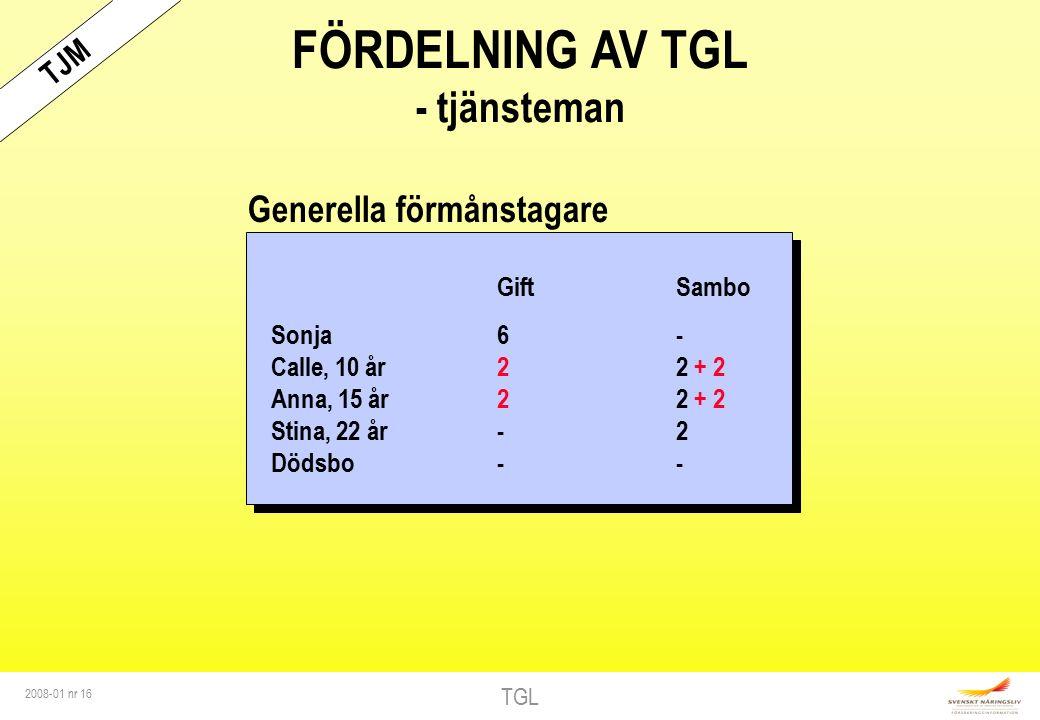 TGL 2008-01 nr 16 FÖRDELNING AV TGL - tjänsteman Generella förmånstagare GiftSambo Sonja6 - Calle, 10 år22 + 2 Anna, 15 år22 + 2 Stina, 22 år-2 Dödsbo-- TJM