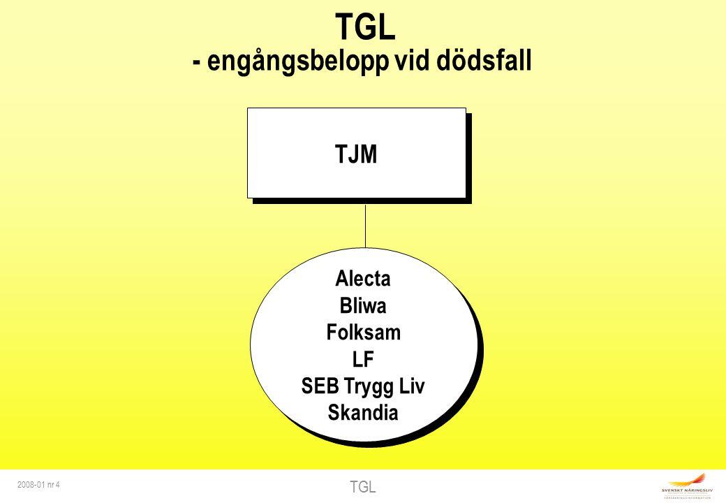 TGL 2008-01 nr 4 TGL - engångsbelopp vid dödsfall Alecta Bliwa Folksam LF SEB Trygg Liv Skandia Alecta Bliwa Folksam LF SEB Trygg Liv Skandia TJM