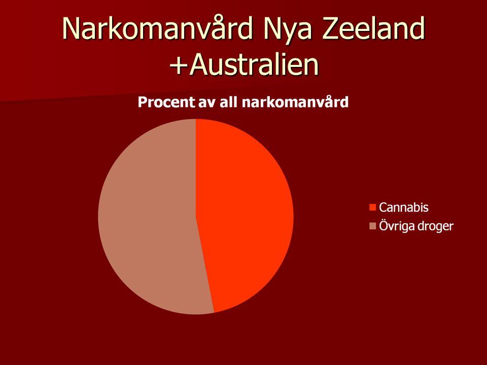 Narkomanvård Nya Zeeland +Australien