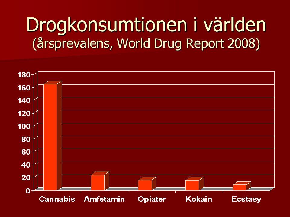 Drogkonsumtionen i världen (årsprevalens, World Drug Report 2008)