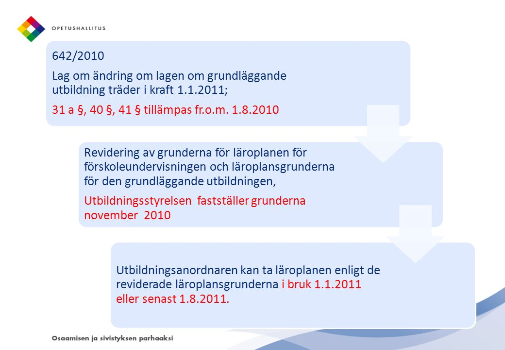642/2010 Lag om ändring om lagen om grundläggande utbildning träder i kraft 1.1.2011; 31 a §, 40 §, 41 § tillämpas fr.o.m. 1.8.2010 - Revidering av gr