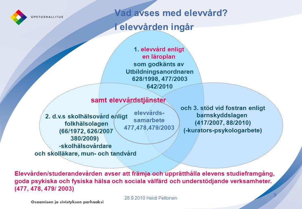 Statsrådets förordning om rådgivningsverksamhet, skol- och studerandehälsovård samt förebyggande mun- och tandvård för barn och unga 380/2009 http://www.stm.fi/sv/pressmeddelanden/kommuninfo/kommuninfo/view/1435543 http://www.stm.fi/sv/pressmeddelanden/kommuninfo/kommuninfo/view/1435543  Hälsoundersökningar, undersökningar av munnen för alla som hör till en på förhand fastslagen ålders- eller årsklass samt hälsoundersökningar som utgår från individuella behov - hälsoundersökning i varje årskurs;  - i årskurs ett, fem och åtta ska undersökningen vara omfattande,  Specialundersökningar i skolhälsovården: specialläkare, psykiater, psykolog  En sund och trygg skola och studiemiljö: vart tredje år ska göras en undersökning av om skolan och studiemiljön är sund och trygg i samarbete med läroanstalten och dess elever eller studerande, skol- eller studerandehälsovården, hälsovårdsinspektören, personalens företagshälsovård och arbetarskyddspersonalen samt vid behov med andra sakkunniga (polis, räddningsväsen)  Identifiering av behov av särskilt stöd och tillhandahållande av stöd  Tillhandahållande av hälso- och sjukvårdstjänster för studerande 10 från och med den 1 januari 2011.